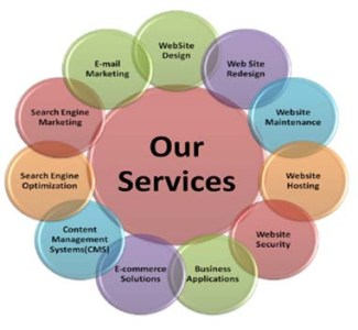 Our Services   Total Smart Solutions   SEO  Web Design and     Our Service offerings include