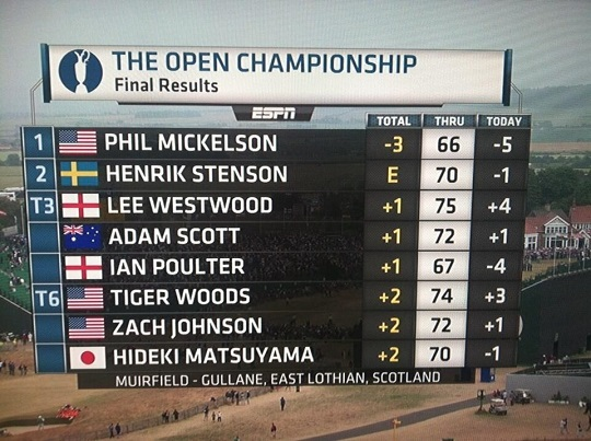 british open leaderboard