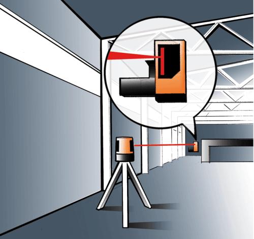 Nivela laser Geo-Fennel GEO 3X – linii multiple