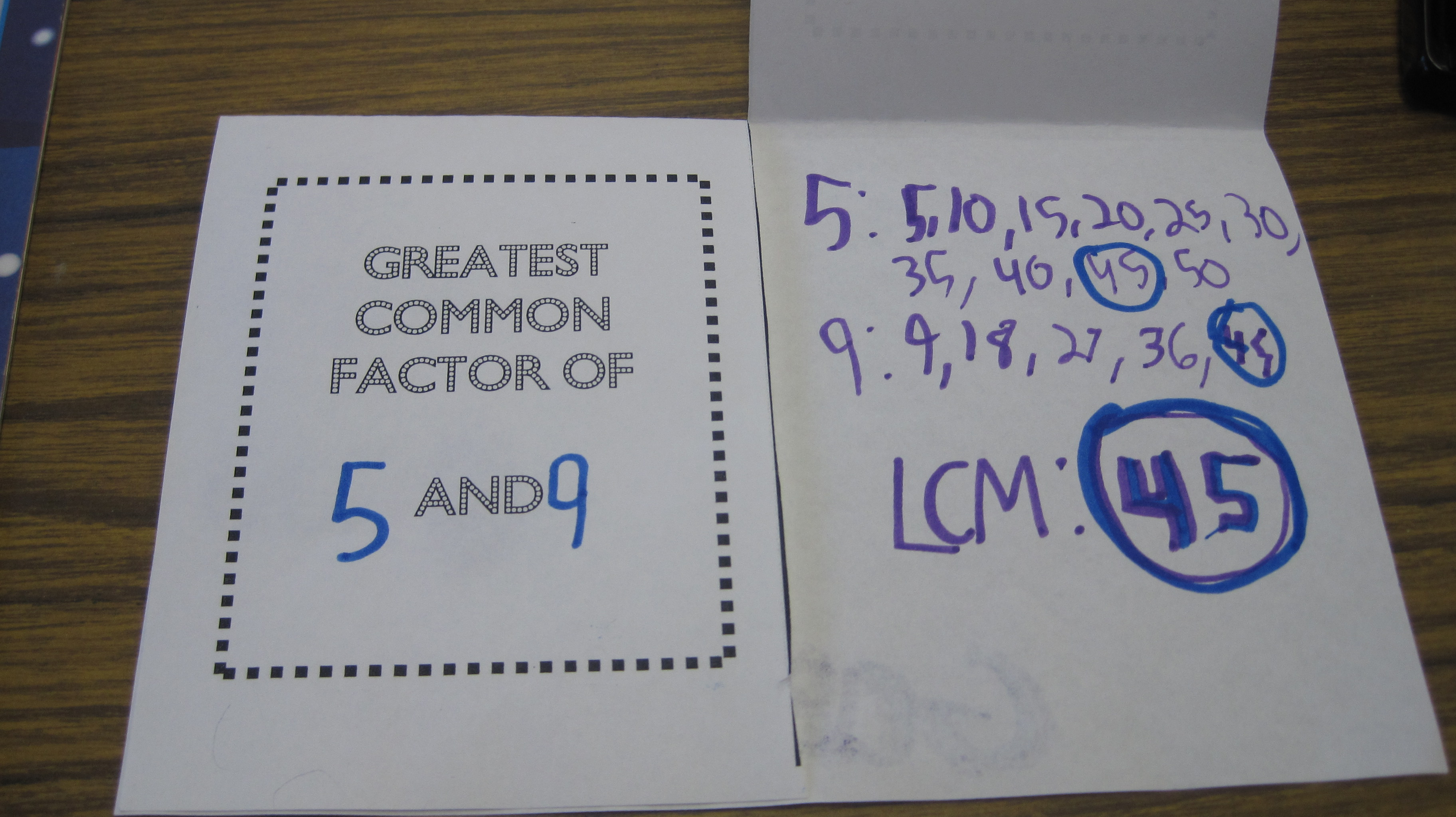Greatest Common Factor Scavenger Hunt Math Activities