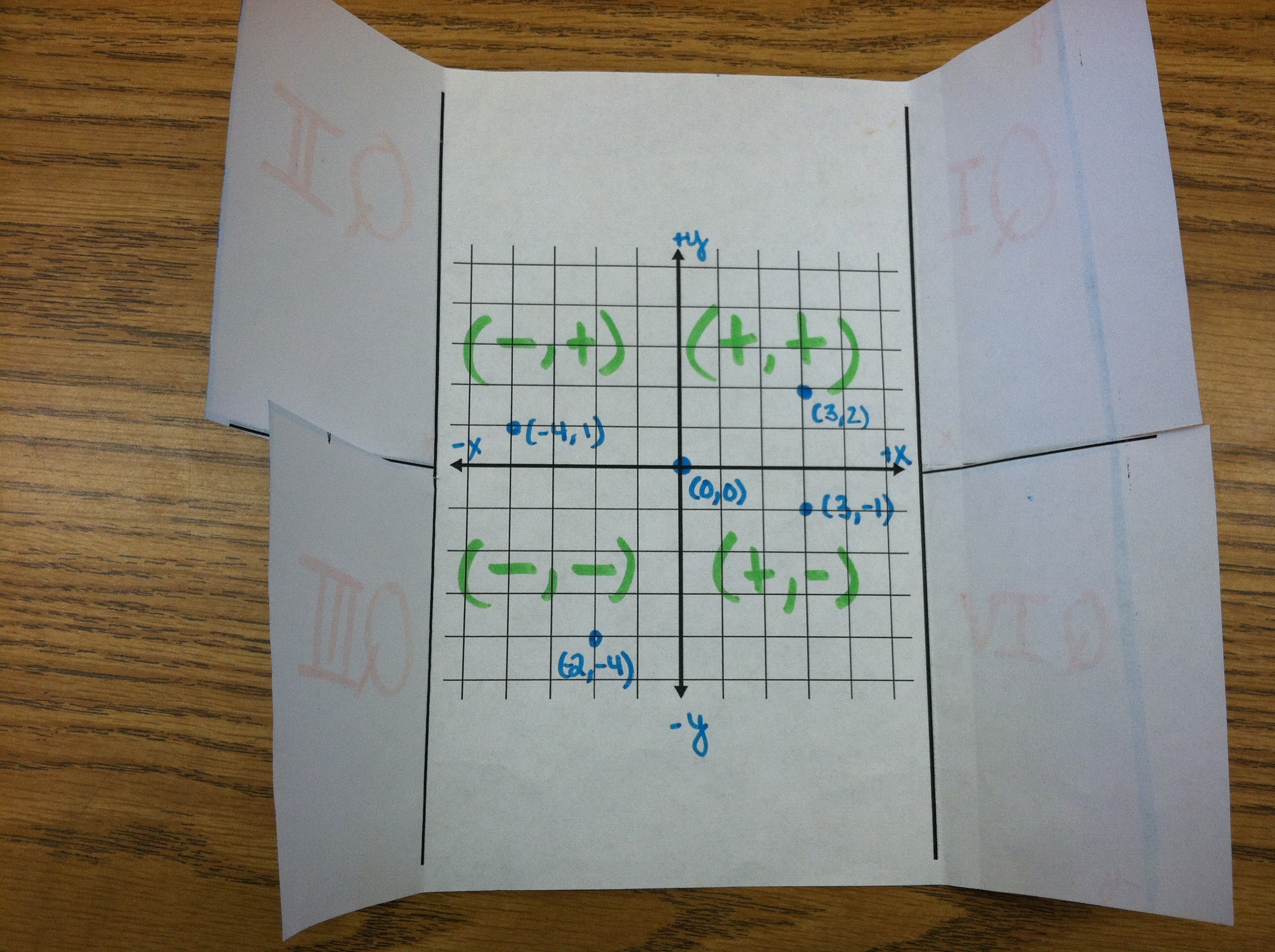 Coordinate Grid Foldable