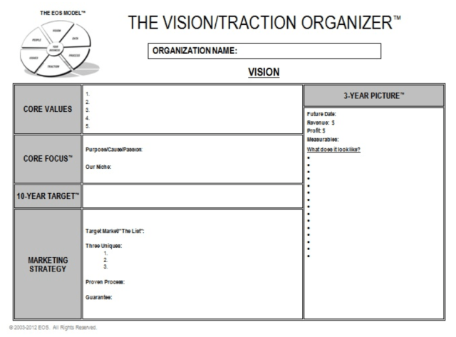 Vision/Traction organizer