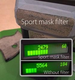 Respro City mask filter test