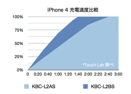 sanyo_mobile_booster_KBC-L2BS_8.jpg