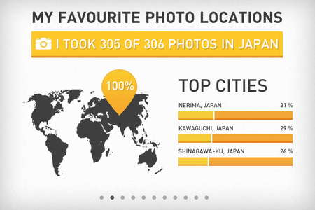 app_photo_photo_stats_3.jpg