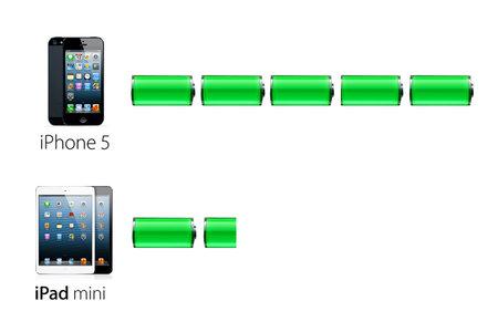 cheero_battery_review_iphone_ipad_7.jpg