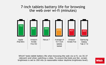 which_tablet_battery_tests_2.jpg