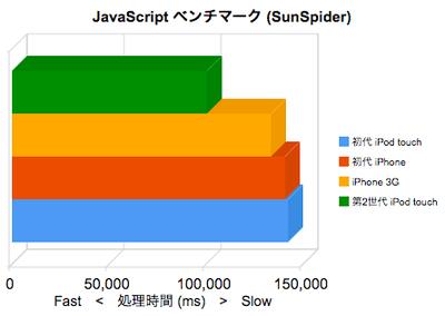 Javascript_benchmark.png