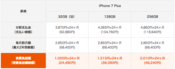 au_iphone7plus_prices_3