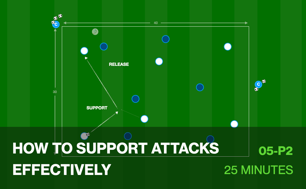 How to Support Attacks Effectively (05-P2)