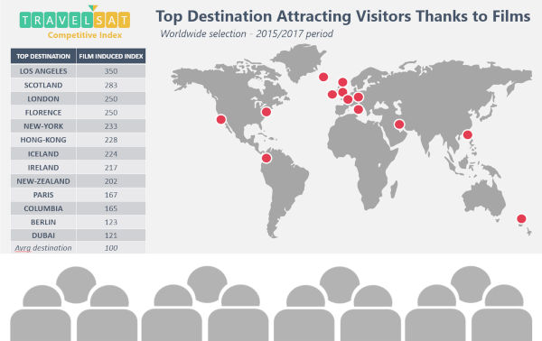 tci-top-film-destination-web