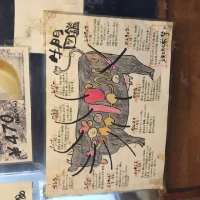 gyumon-cowtography-parts-of-the-cow-halal-beef-yakiniku-shibuya-tokyo-300x300