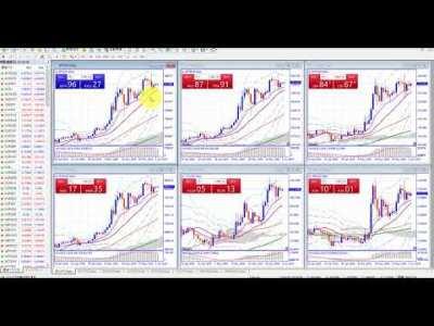 今後のビットコイン価格と現状と暗号通貨投資の考え方に関して(2019年6月2日仮想通貨相場分析)