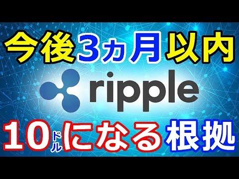 【暗号通貨】リップルXRPは今後3ヶ月以内に『10ドルになるの根拠!』