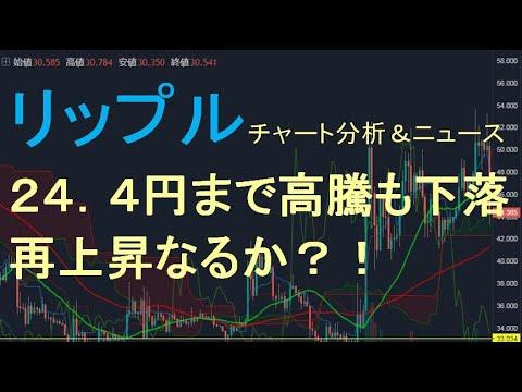 【仮想通貨 リップル(XRP)】24.4円まで上昇も下落。再上昇なるか?!今後のシナリオをチャート分析1.7
