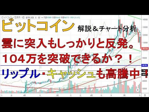 【仮想通貨 ビットコイン(BTC)】雲に突入もしっかりと反発。104万を突破できるか?!リップル・ビットコインキャッシュも高騰中!!今後のシナリオをチャート分析2.5