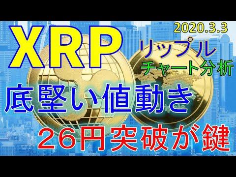 【仮想通貨リップル(XRP)】底堅い値動き。26円突破が上昇への鍵。今後のシナリオをチャート分析3.3