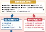 【投資信託(ファンド)解説】トレンド・アロケーション・オープン(モーニングスター ファンド オブ ザ イヤー2014)