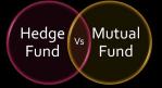 過去1年の新規販売投資信託(ミューチャル・ファンド)と投資家のリターンの状況