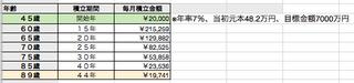 7000万円.png
