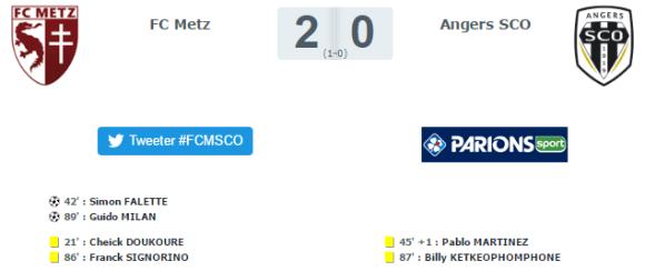Le résultat de ce match FC Meztz / SCO Angers du 27 août 2016. Source : lfp.fr