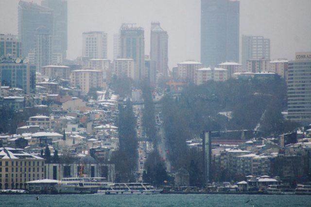 Photos d'Istanbul Besiktas