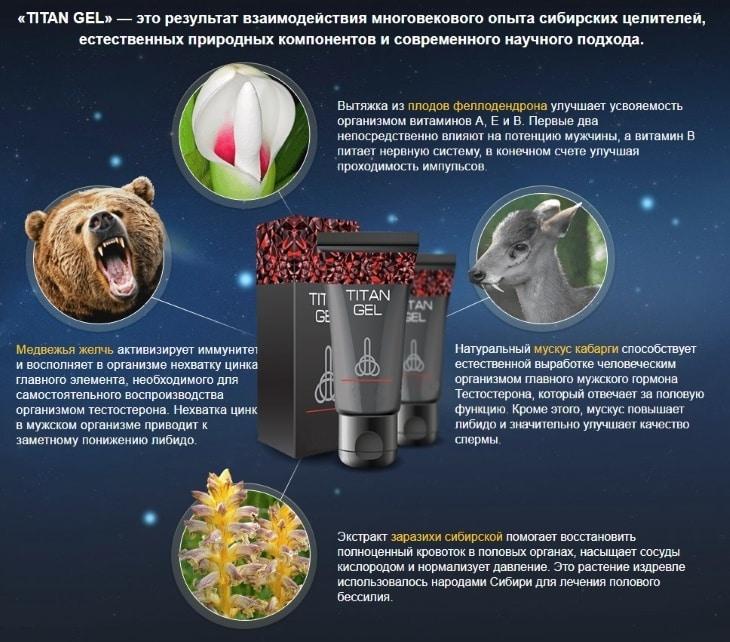 Состав крема-геля Титан для увеличения члена