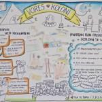 En visuel rapport giver dine deltagere closure