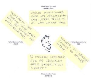 Empathy map Louise-Marie verdenshjørner