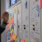 Hvad er brugernes rolle i designprocessen?
