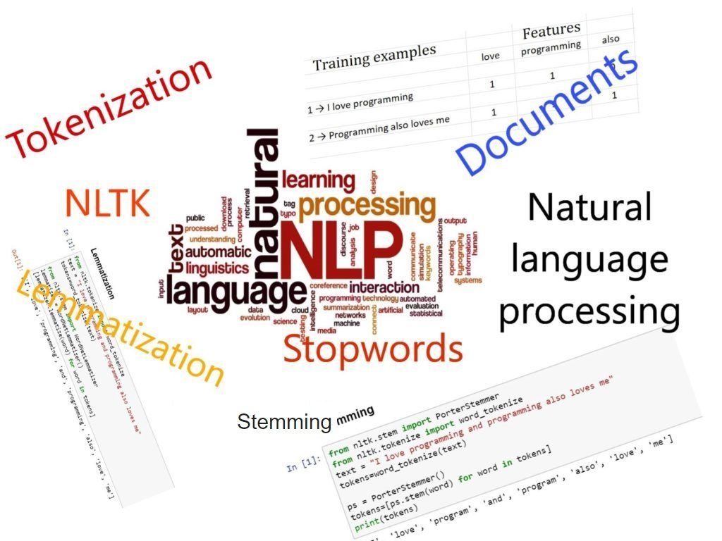 Introduction to Natural Language Processing -Part 2