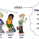 Overview of OOP Terminology:-