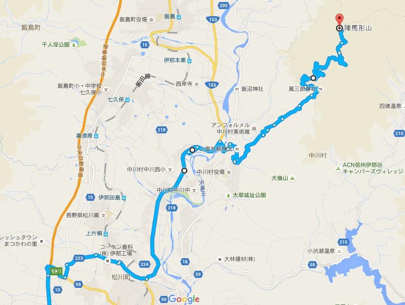 陣馬形山ルート