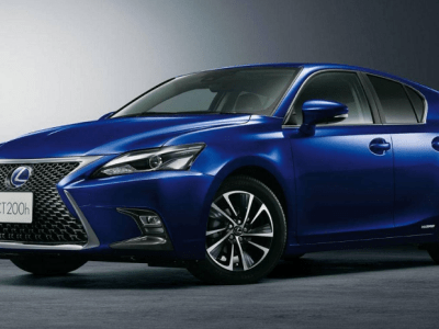 2020 Lexus CT review