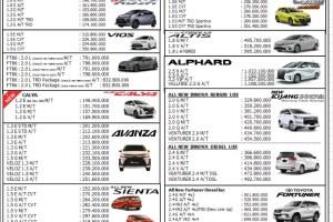 Harga Toyota Solo bulan Juni 2020