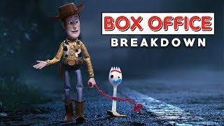 Box Office Breakdown The Toys Are Out Of The Box Toy Story 4 Wins - Box Office Breakdown: The Toys Are Out Of The Box! Toy Story 4 Wins