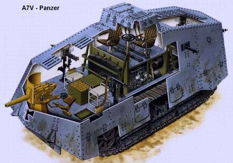 Тяжёлый танк A7V