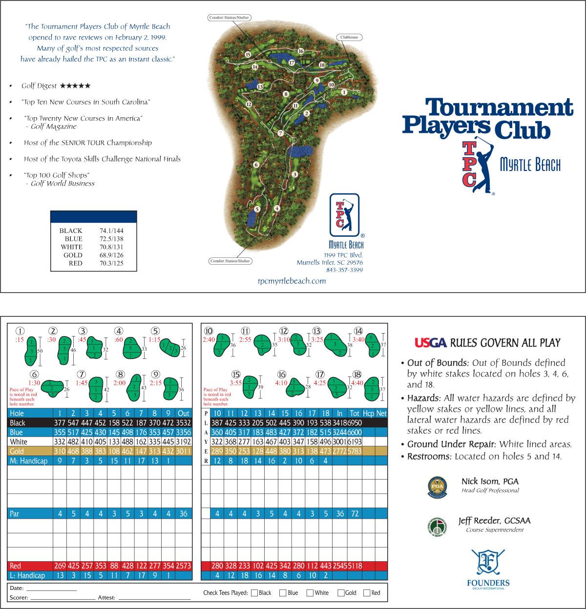 TPC-Scorecard