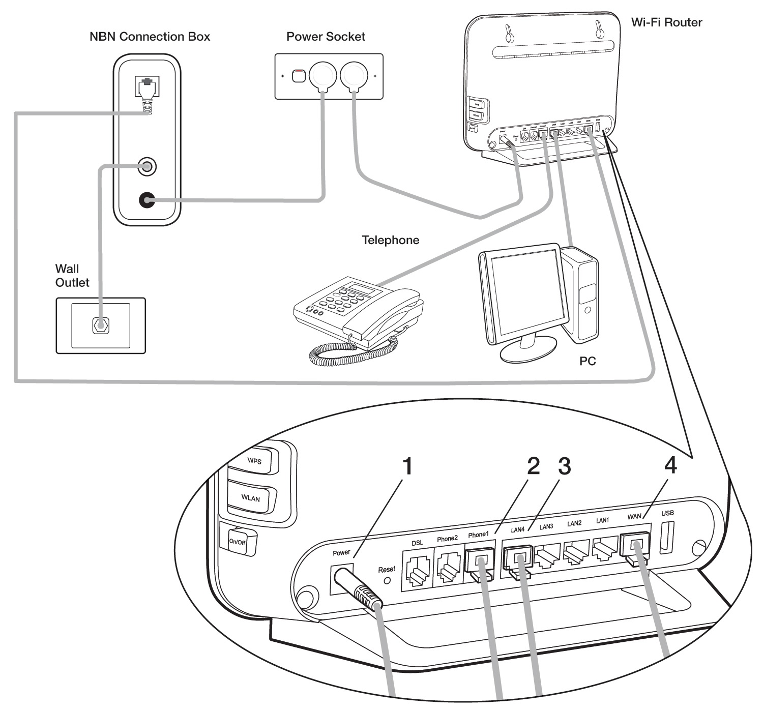 Rj9 Wiring Diagram Headset Wiring Diagram Wiring Diagram