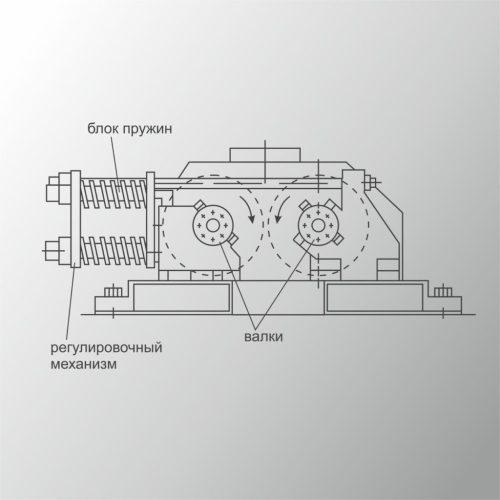 Дробилка двухвалковая
