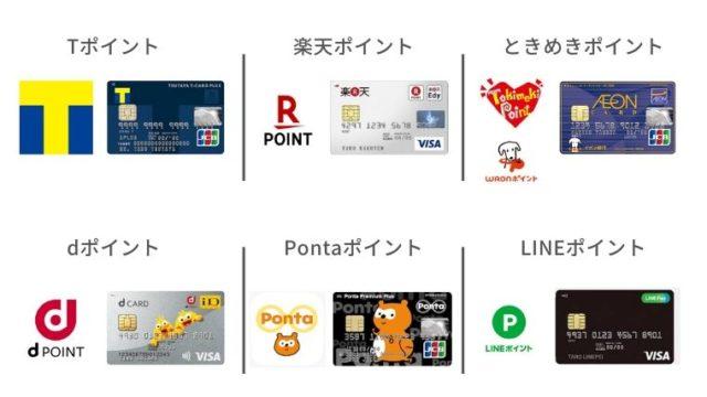 ポイントとクレジットカード