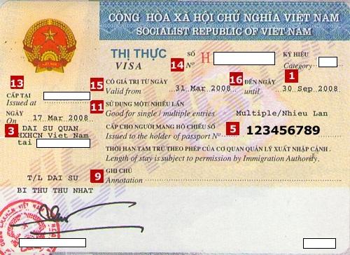 Vietnam Vize Stemp örnektir