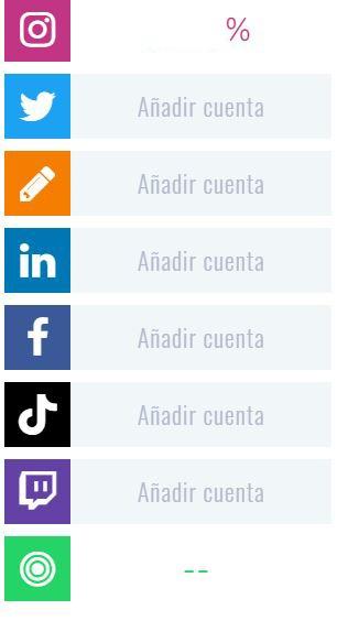 Socialpubli cuentas