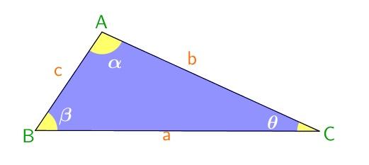 http://www.infoescola.com/wp-content/uploads/2017/02/tipos-de-triangulos2.jpg