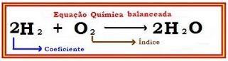 Equação química balanceada