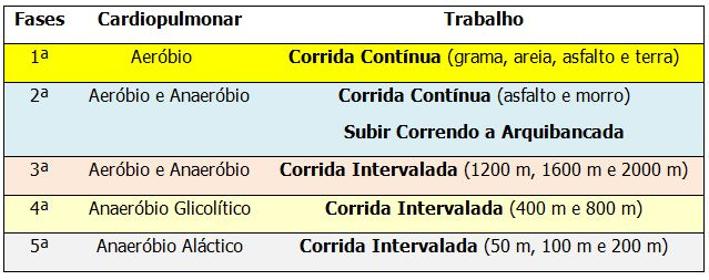 http://www.efdeportes.com/efd170/historia-do-voleibol-no-brasil-12.jpg