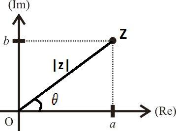 http://www.infoescola.com/wp-content/uploads/2017/05/numeros-complexos2.jpg