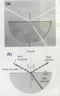 optica_geometrica_01.jpg