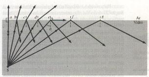 optica_geometrica_07.jpg