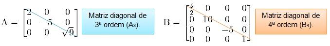 matriz diagonal